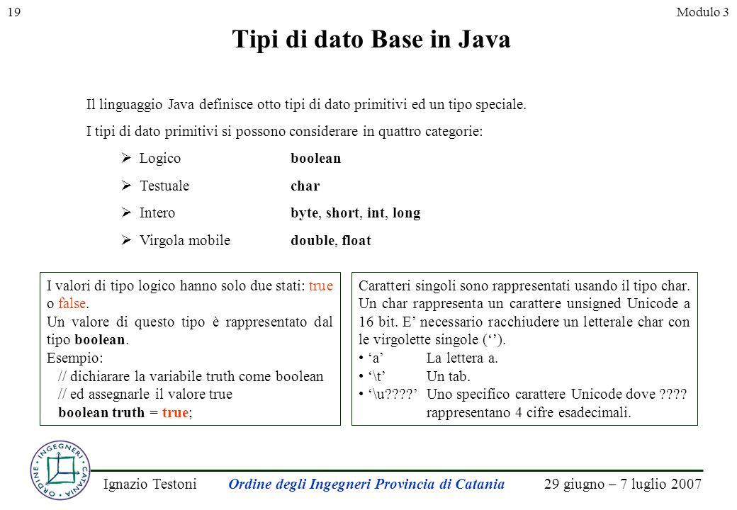 29 giugno – 7 luglio 2007Ignazio TestoniOrdine degli Ingegneri Provincia di Catania 19Modulo 3 Tipi di dato Base in Java Il linguaggio Java definisce otto tipi di dato primitivi ed un tipo speciale.