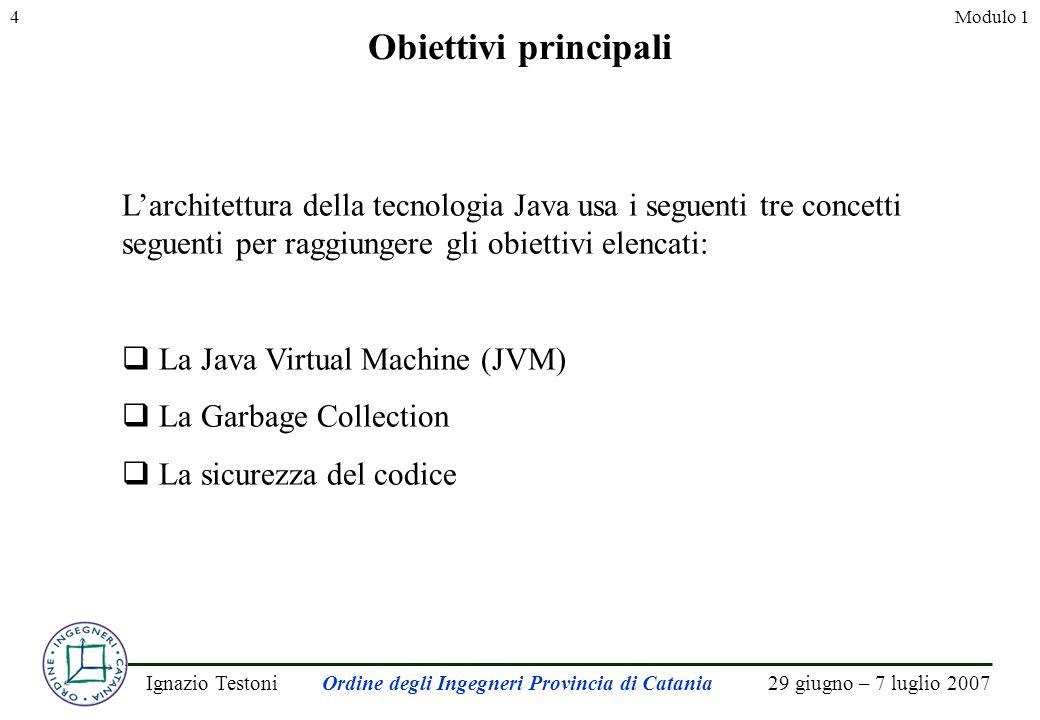29 giugno – 7 luglio 2007Ignazio TestoniOrdine degli Ingegneri Provincia di Catania 4Modulo 1 Obiettivi principali Larchitettura della tecnologia Java usa i seguenti tre concetti seguenti per raggiungere gli obiettivi elencati: La Java Virtual Machine (JVM) La Garbage Collection La sicurezza del codice