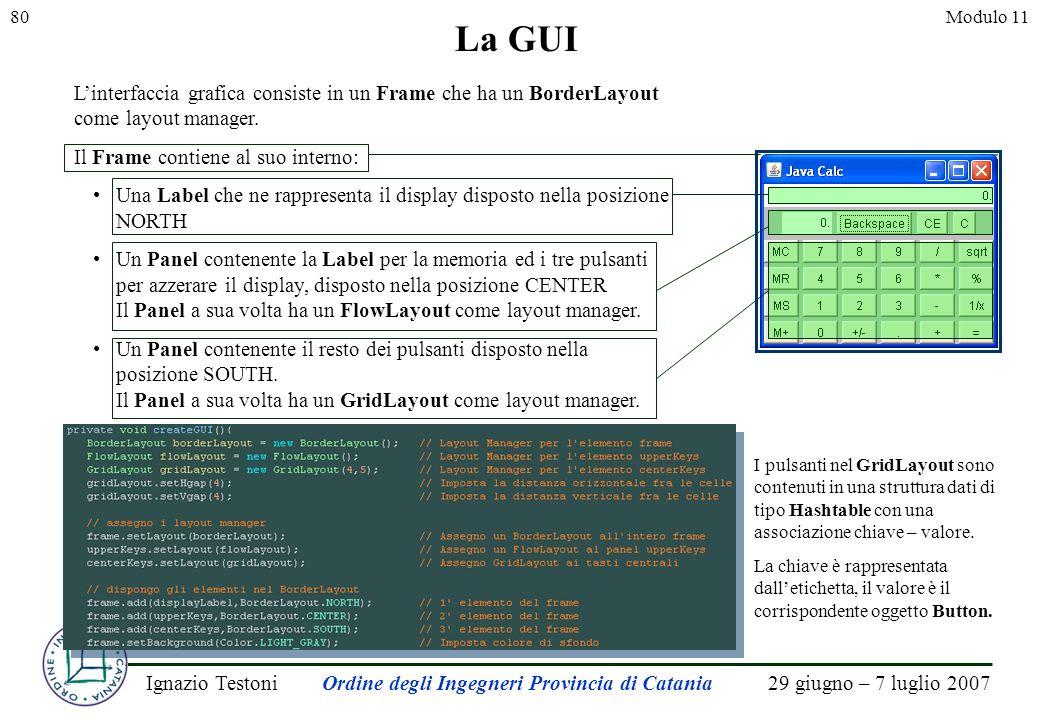 29 giugno – 7 luglio 2007Ignazio TestoniOrdine degli Ingegneri Provincia di Catania 80Modulo 11 La GUI Linterfaccia grafica consiste in un Frame che h