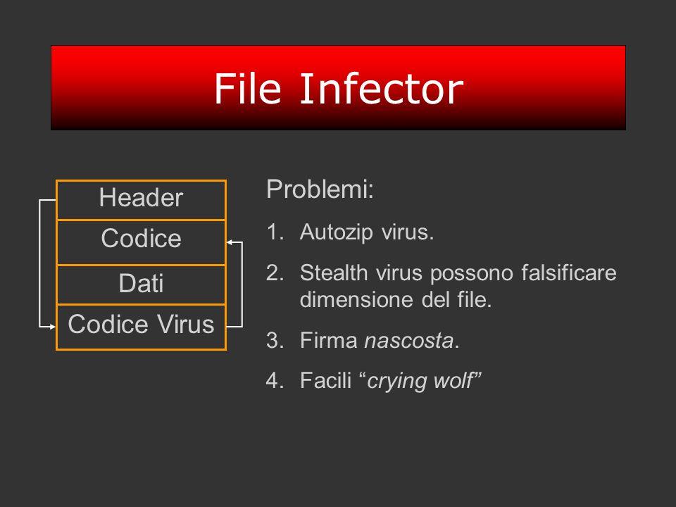File Infector Header Dati Codice Codice Virus Problemi: 1.Autozip virus. 2.Stealth virus possono falsificare dimensione del file. 3.Firma nascosta. 4.