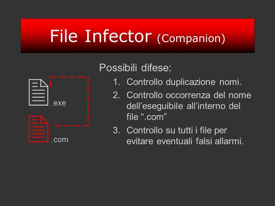 File Infector (Companion) Possibili difese: 1.Controllo duplicazione nomi. 2.Controllo occorrenza del nome delleseguibile allinterno del file.com 3.Co