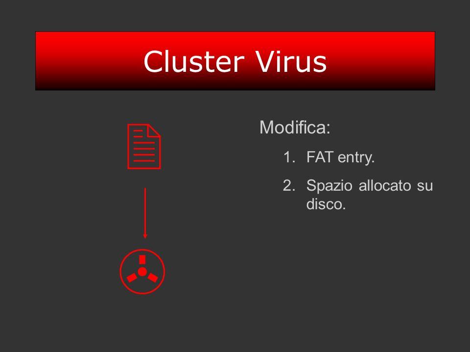 Cluster Virus Modifica: 1.FAT entry. 2.Spazio allocato su disco.
