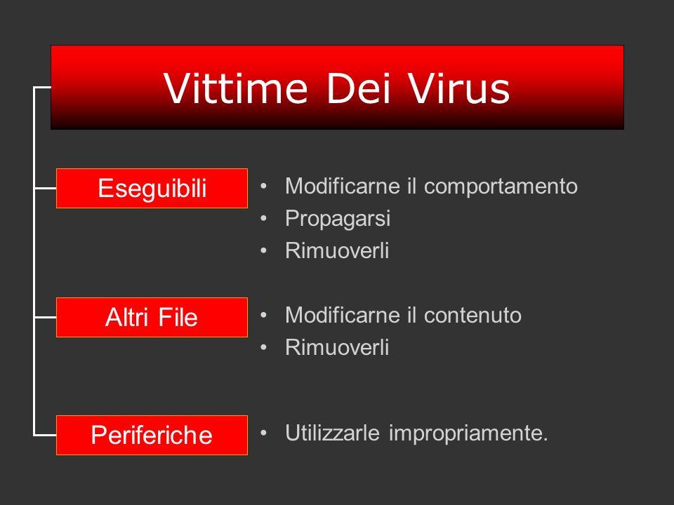 Vittime Dei Virus Modificarne il comportamento Propagarsi Rimuoverli Modificarne il contenuto Rimuoverli Altri File Eseguibili Periferiche Utilizzarle