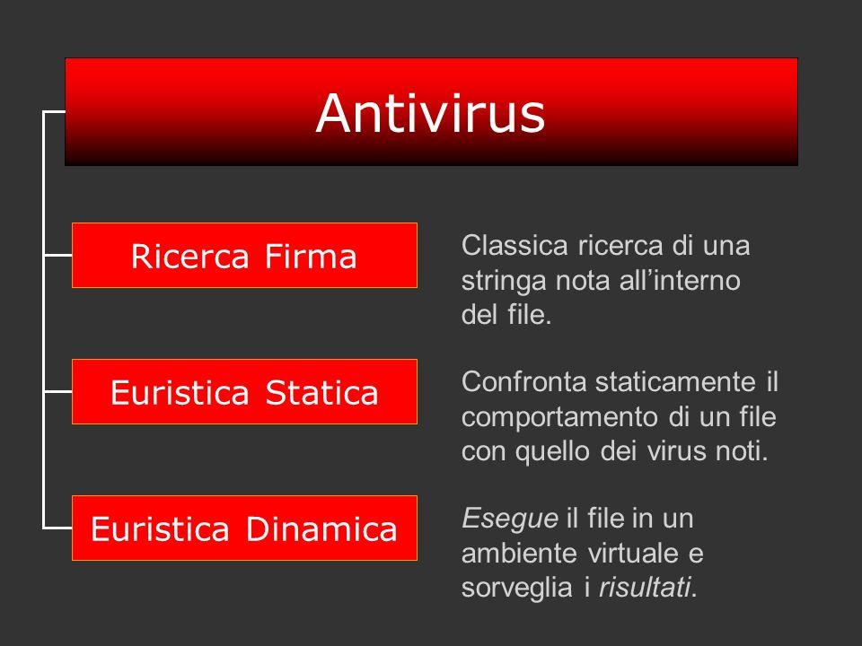 Antivirus Classica ricerca di una stringa nota allinterno del file. Ricerca Firma Euristica Statica Euristica Dinamica Esegue il file in un ambiente v