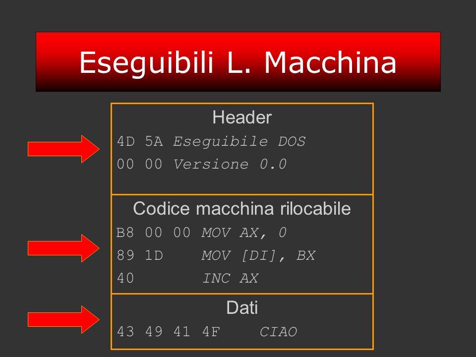Eseguibili L. Macchina Header 4D 5A Eseguibile DOS 00 00 Versione 0.0 Dati 43 49 41 4FCIAO Codice macchina rilocabile B8 00 00 MOV AX, 0 89 1D MOV [DI