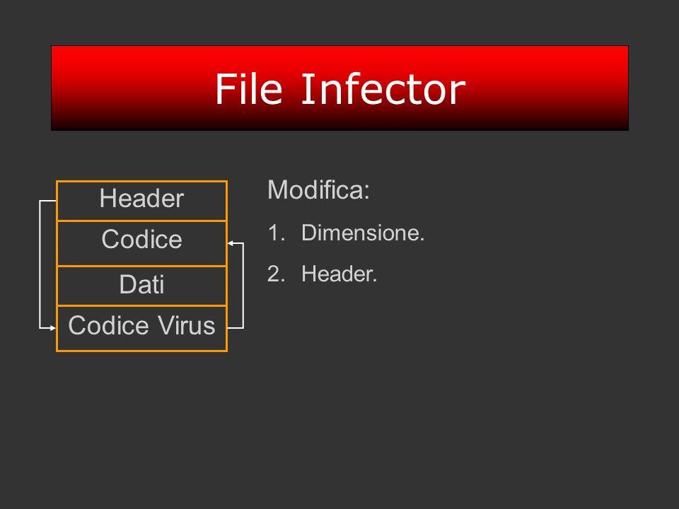File Infector Header Dati Codice Codice Virus Modifica: 1.Dimensione. 2.Header.