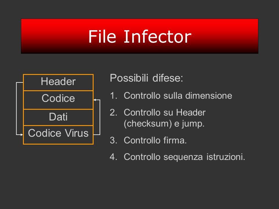 File Infector Header Dati Codice Codice Virus Possibili difese: 1.Controllo sulla dimensione 2.Controllo su Header (checksum) e jump. 3.Controllo firm