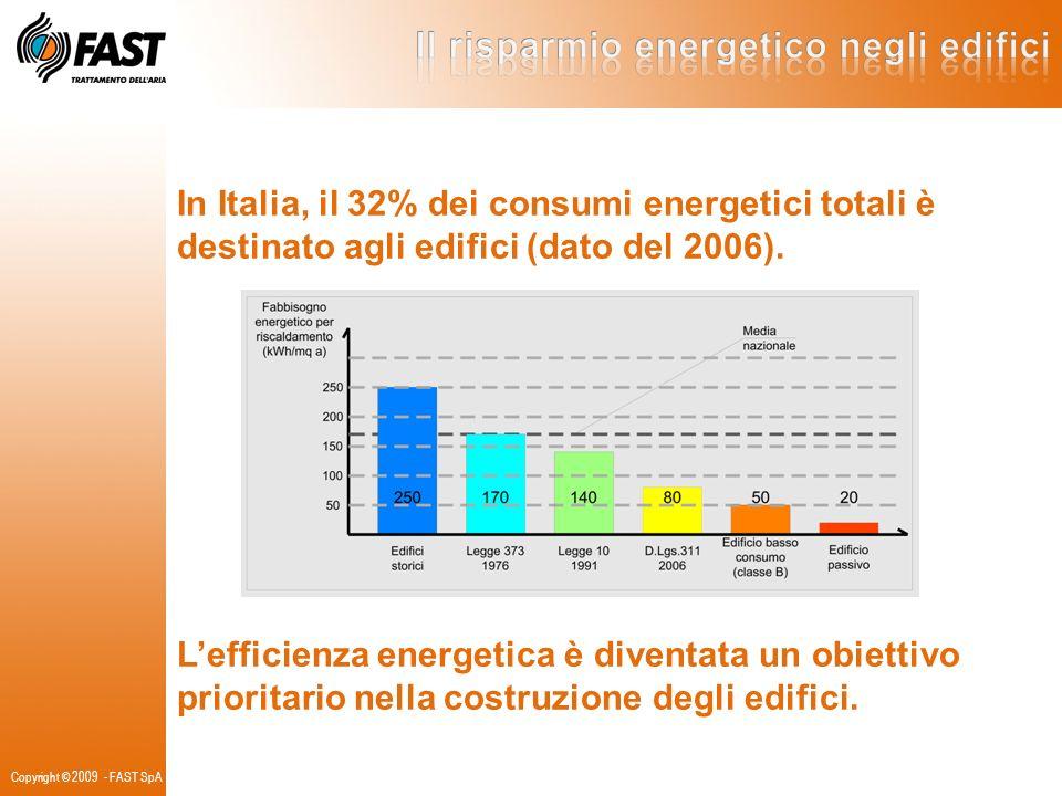 In Italia, il 32% dei consumi energetici totali è destinato agli edifici (dato del 2006). Lefficienza energetica è diventata un obiettivo prioritario