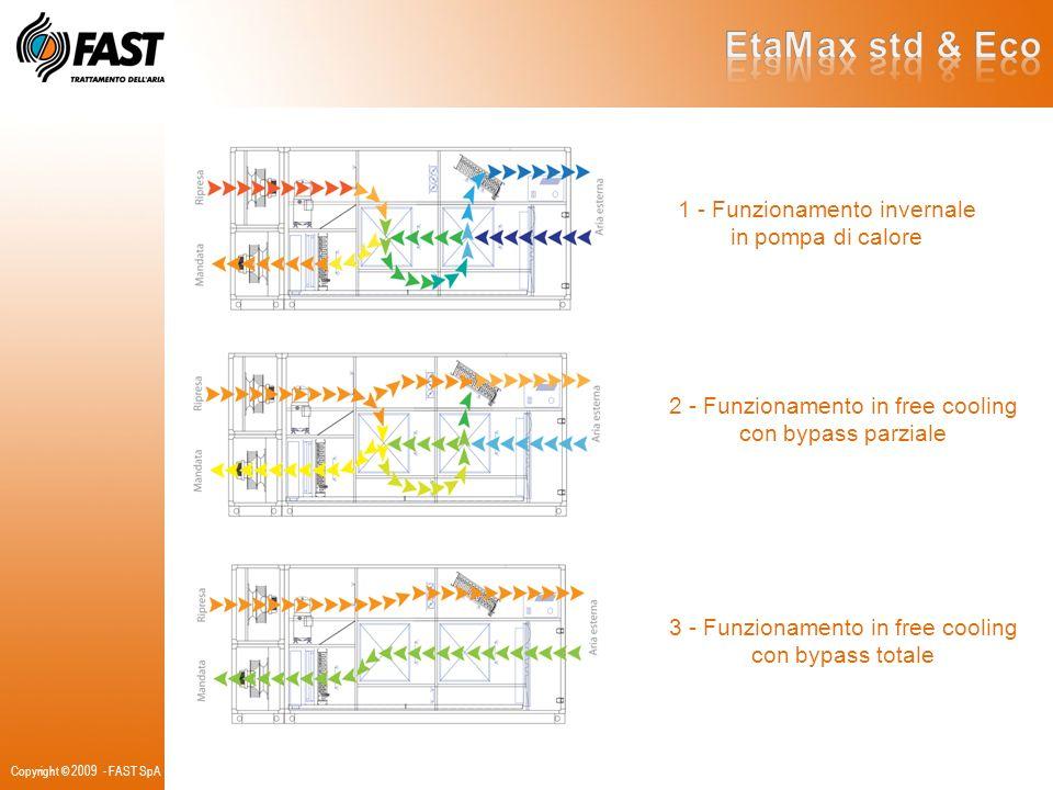 1 - Funzionamento invernale in pompa di calore 2 - Funzionamento in free cooling con bypass parziale 3 - Funzionamento in free cooling con bypass tota