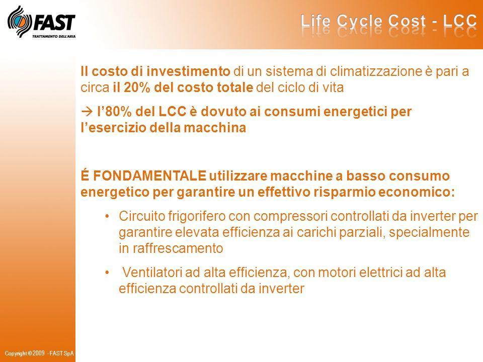 Il costo di investimento di un sistema di climatizzazione è pari a circa il 20% del costo totale del ciclo di vita l80% del LCC è dovuto ai consumi en
