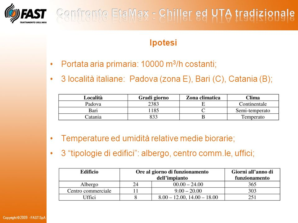 Portata aria primaria: 10000 m 3 /h costanti; 3 località italiane: Padova (zona E), Bari (C), Catania (B); Temperature ed umidità relative medie biora