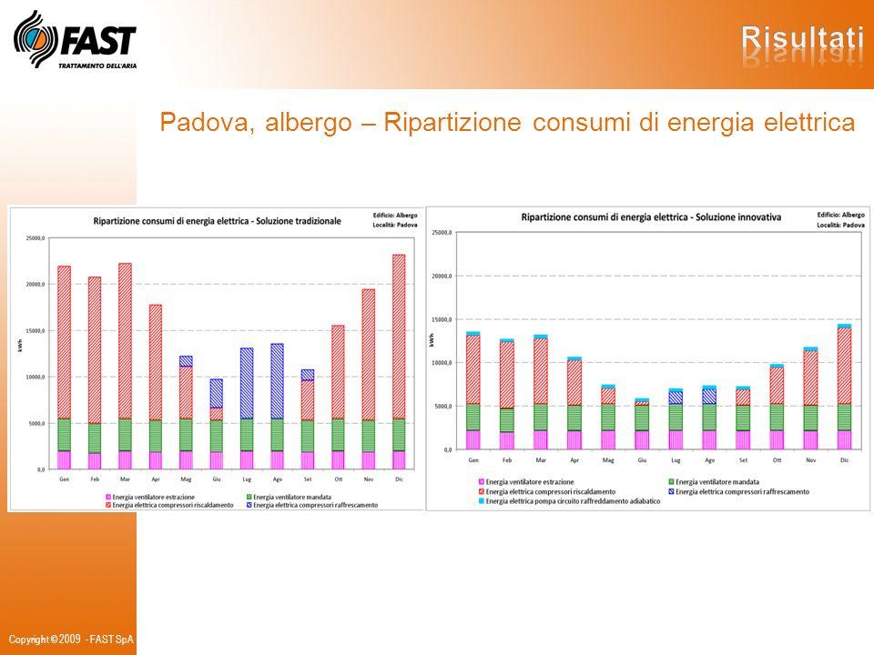 Copyright © 2009 - FAST SpA Padova, albergo – Ripartizione consumi di energia elettrica
