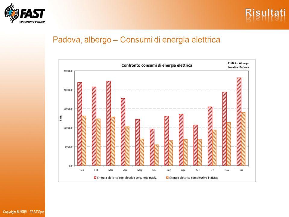 Copyright © 2009 - FAST SpA Padova, albergo – Consumi di energia elettrica