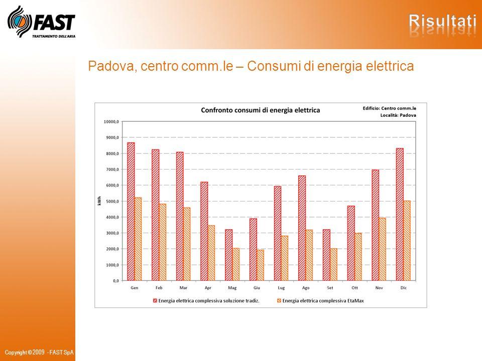 Copyright © 2009 - FAST SpA Padova, centro comm.le – Consumi di energia elettrica