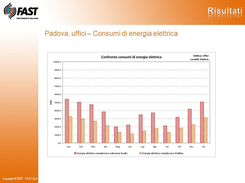 Copyright © 2009 - FAST SpA Padova, uffici – Consumi di energia elettrica