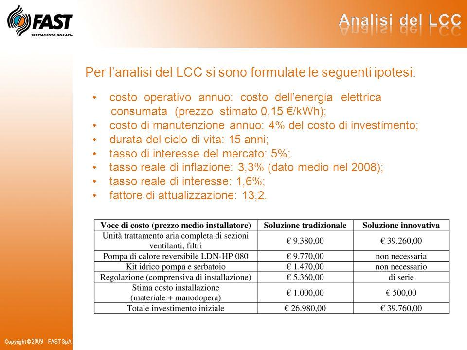 Copyright © 2009 - FAST SpA costo operativo annuo: costo dellenergia elettrica consumata (prezzo stimato 0,15 /kWh); costo di manutenzione annuo: 4% d