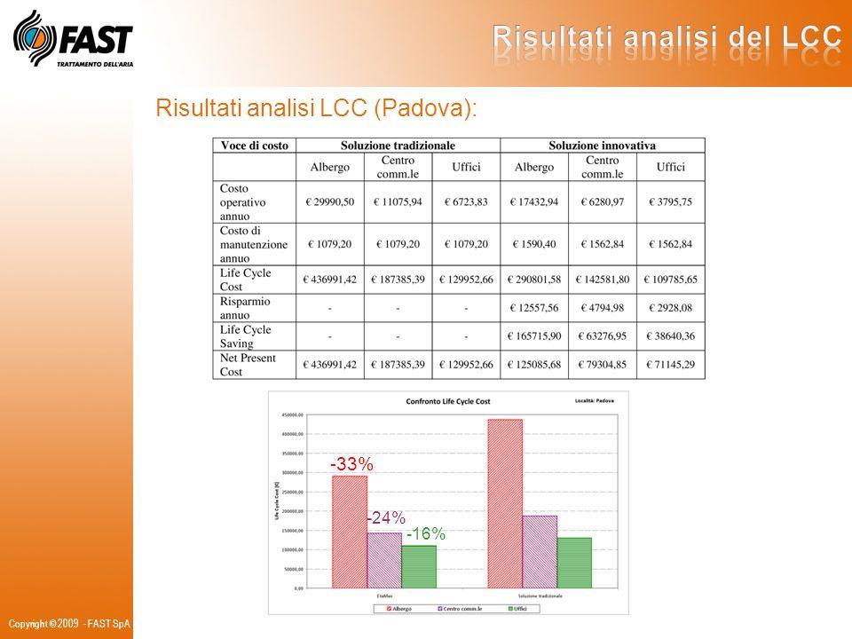 Copyright © 2009 - FAST SpA Risultati analisi LCC (Padova): -33% -24% -16%