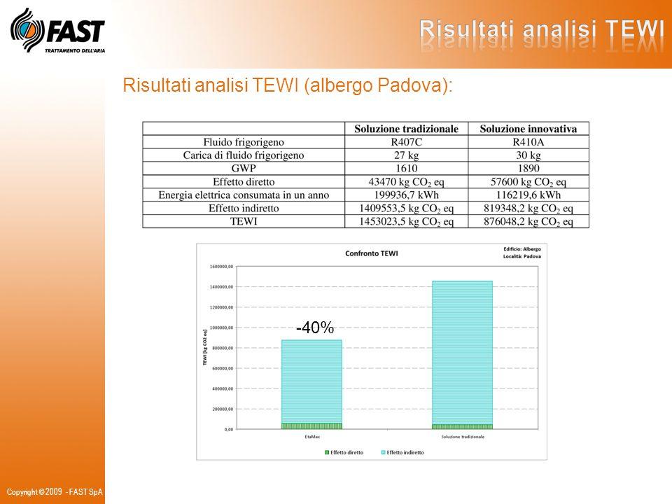 Copyright © 2009 - FAST SpA Risultati analisi TEWI (albergo Padova): -40%