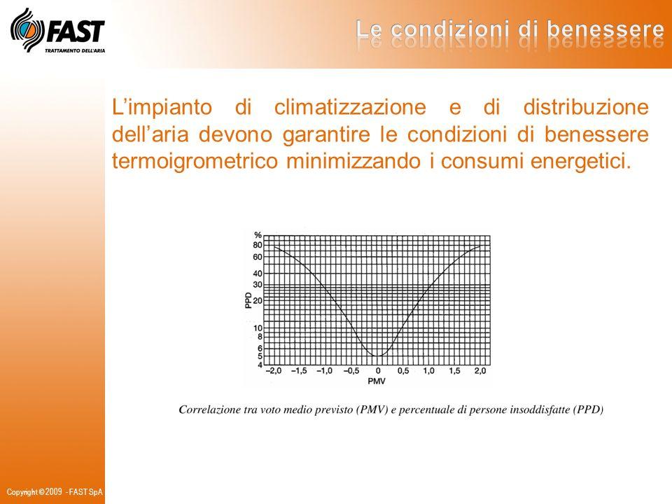 Limpianto di climatizzazione e di distribuzione dellaria devono garantire le condizioni di benessere termoigrometrico minimizzando i consumi energetic
