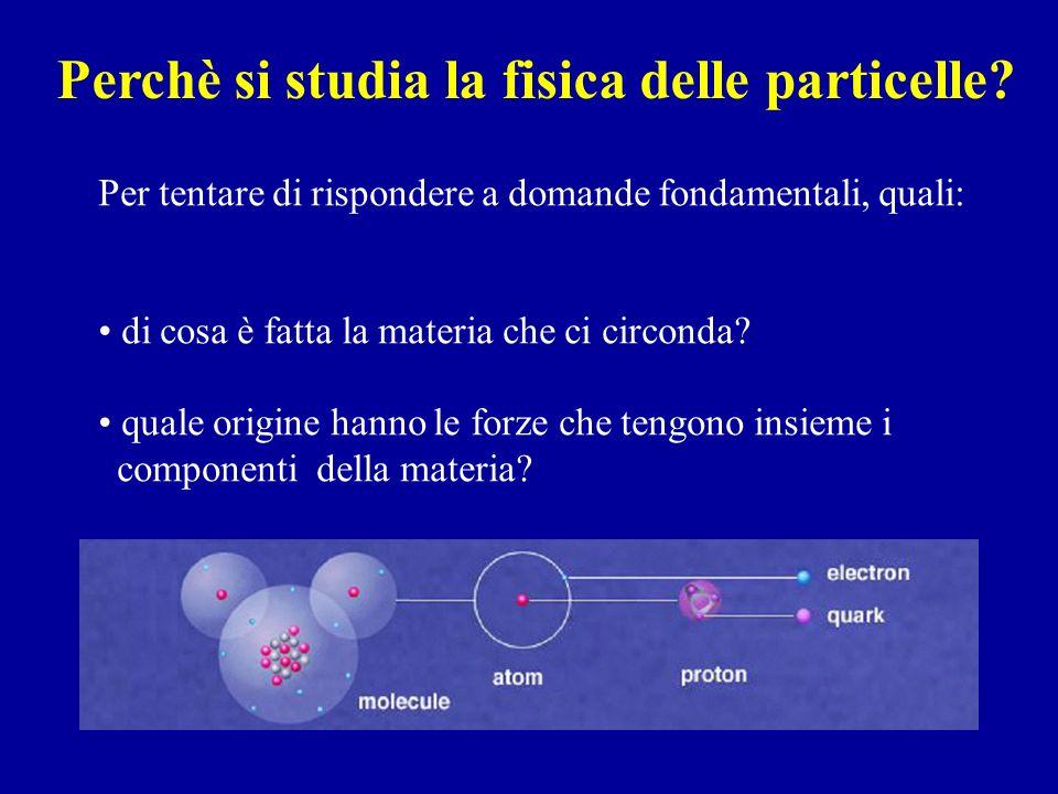 Perchè si studia la fisica delle particelle? Per tentare di rispondere a domande fondamentali, quali: di cosa è fatta la materia che ci circonda? qual