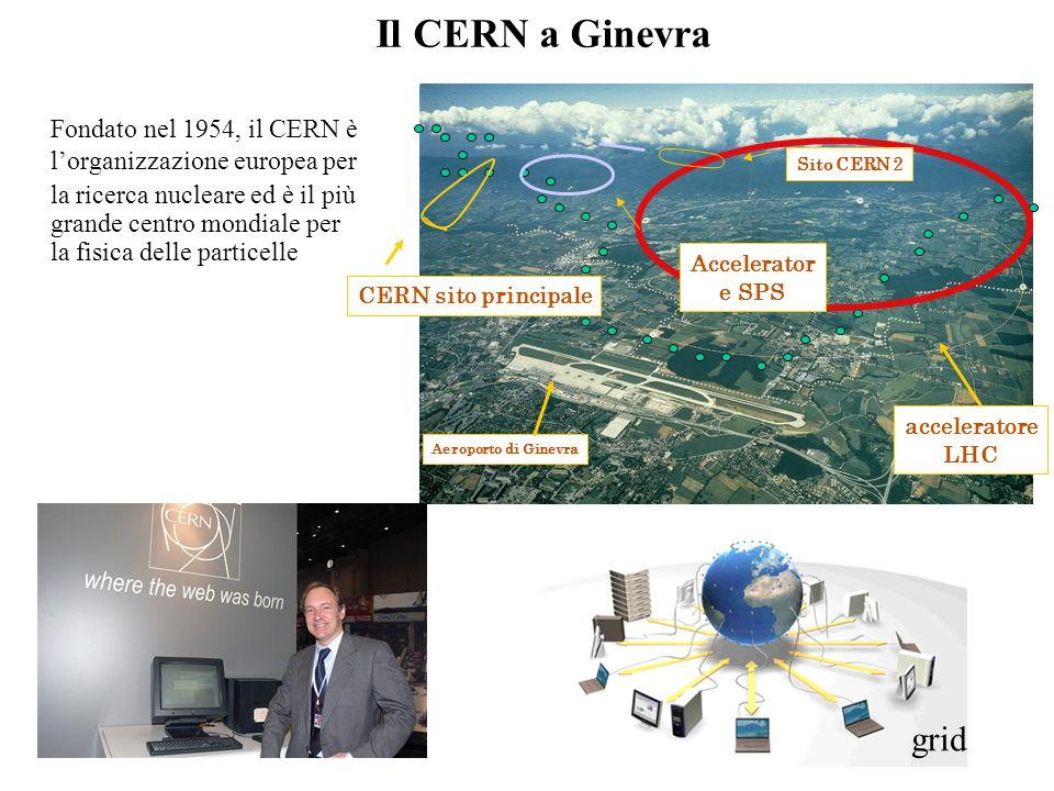 Il CERN a Ginevra Fondato nel 1954, il CERN è lorganizzazione europea per la ricerca nucleare ed è il più grande centro mondiale per la fisica delle p