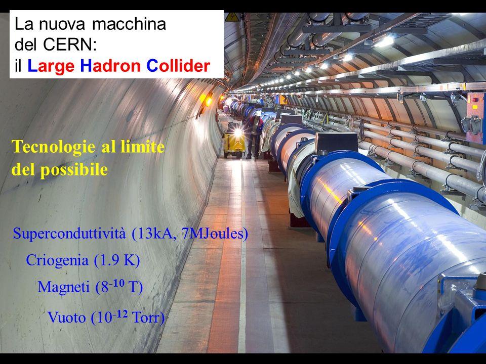 La nuova macchina del CERN: il Large Hadron Collider Tecnologie al limite del possibile Superconduttività (13kA, 7MJoules) Vuoto (10 -12 Torr) Criogen