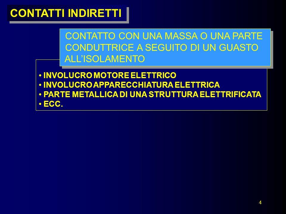 4 INVOLUCRO MOTORE ELETTRICO INVOLUCRO APPARECCHIATURA ELETTRICA PARTE METALLICA DI UNA STRUTTURA ELETTRIFICATA ECC. CONTATTI INDIRETTI CONTATTO CON U
