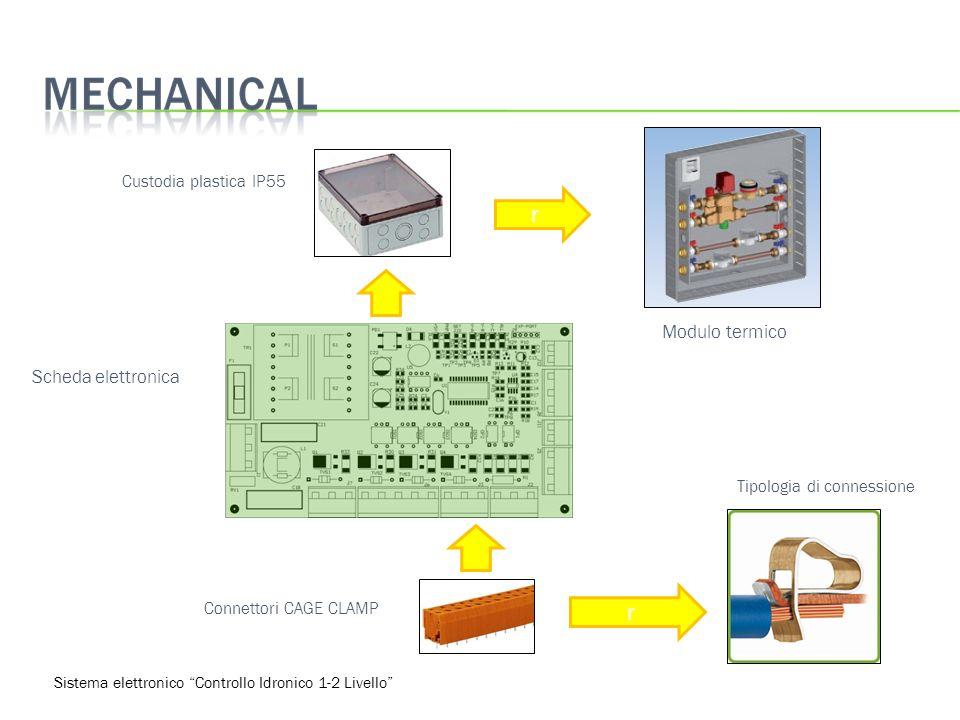 r r Custodia plastica IP55 Scheda elettronica Modulo termico Connettori CAGE CLAMP Tipologia di connessione