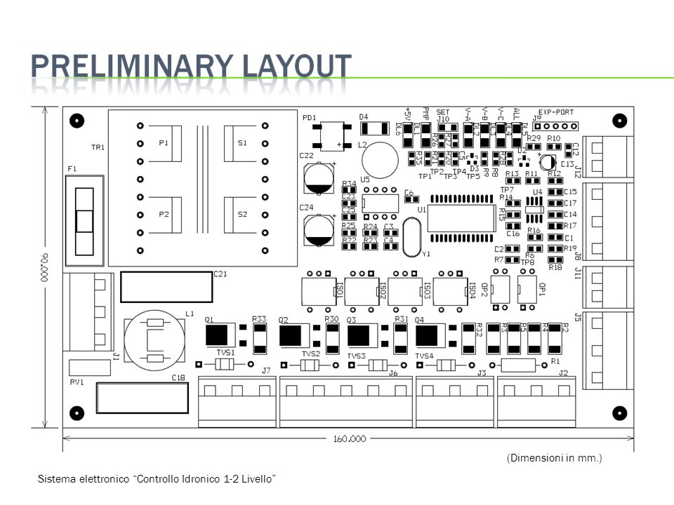 Sistema elettronico Controllo Idronico 1-2 Livello (Dimensioni in mm.)
