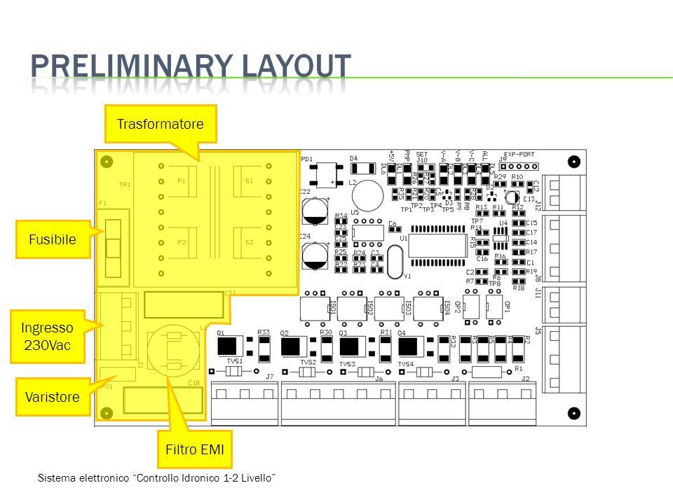 Sistema elettronico Controllo Idronico 1-2 Livello Trasformatore Fusibile Ingresso 230Vac Varistore Filtro EMI
