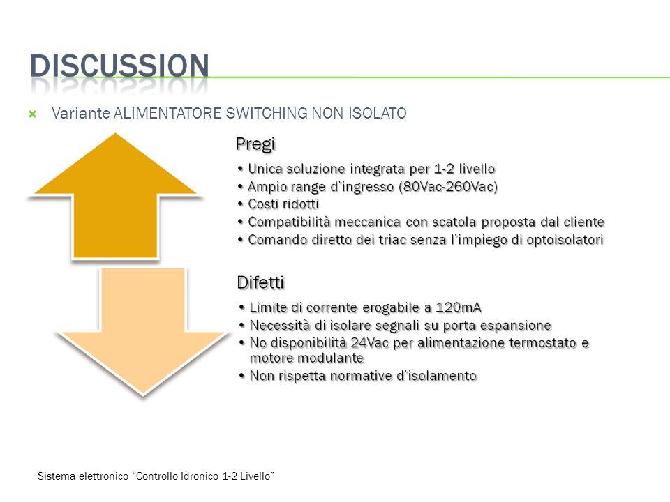 Sistema elettronico Controllo Idronico 1-2 Livello Variante ALIMENTATORE SWITCHING NON ISOLATO