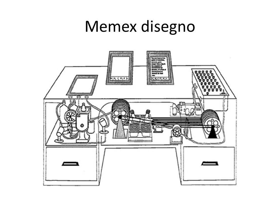 Memex disegno