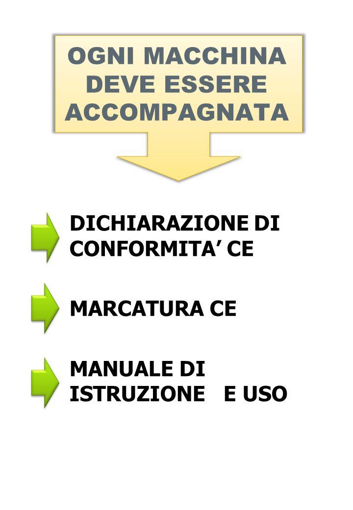 OGNI MACCHINA DEVE ESSERE ACCOMPAGNATA DICHIARAZIONE DI CONFORMITA CE MARCATURA CE MANUALE DI ISTRUZIONE E USO