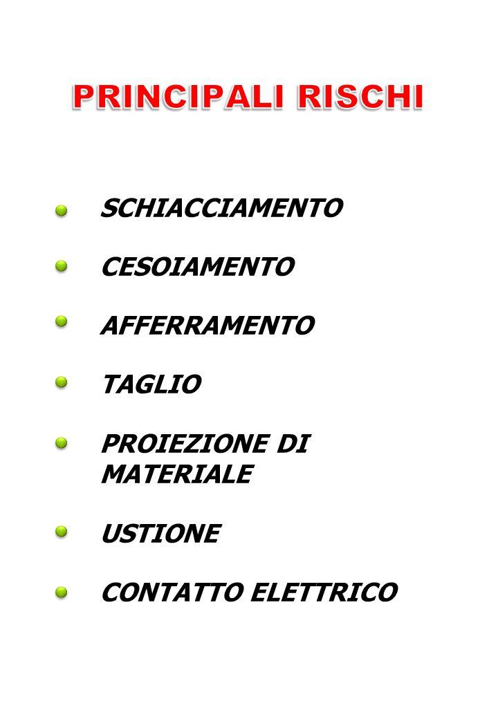 SCHIACCIAMENTO CESOIAMENTO AFFERRAMENTO TAGLIO PROIEZIONE DI MATERIALE USTIONE CONTATTO ELETTRICO