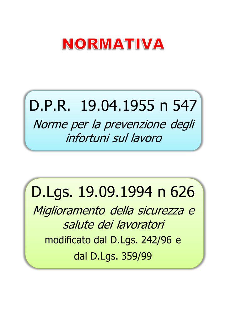 D.P.R.19.04.1955 n 547 Norme per la prevenzione degli infortuni sul lavoro D.Lgs.