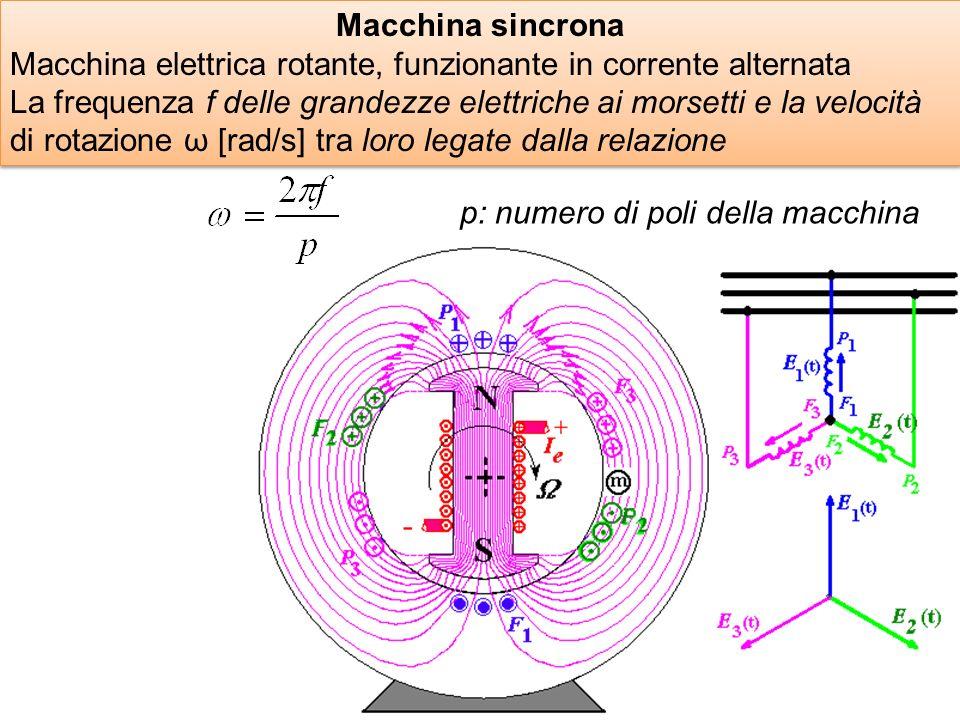 Macchina sincrona Macchina elettrica rotante, funzionante in corrente alternata La frequenza f delle grandezze elettriche ai morsetti e la velocità di