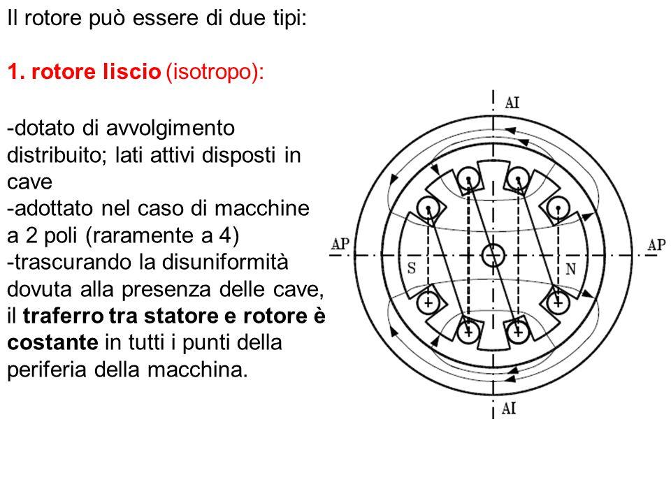 Il rotore può essere di due tipi: 1. rotore liscio (isotropo): -dotato di avvolgimento distribuito; lati attivi disposti in cave -adottato nel caso di