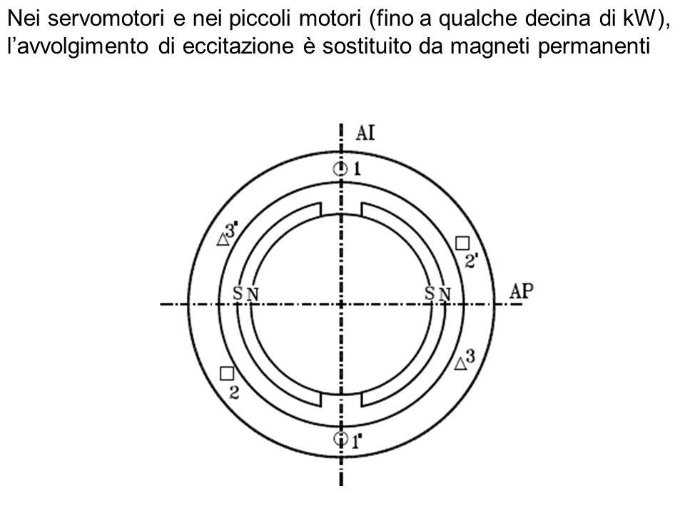 Nei servomotori e nei piccoli motori (fino a qualche decina di kW), lavvolgimento di eccitazione è sostituito da magneti permanenti