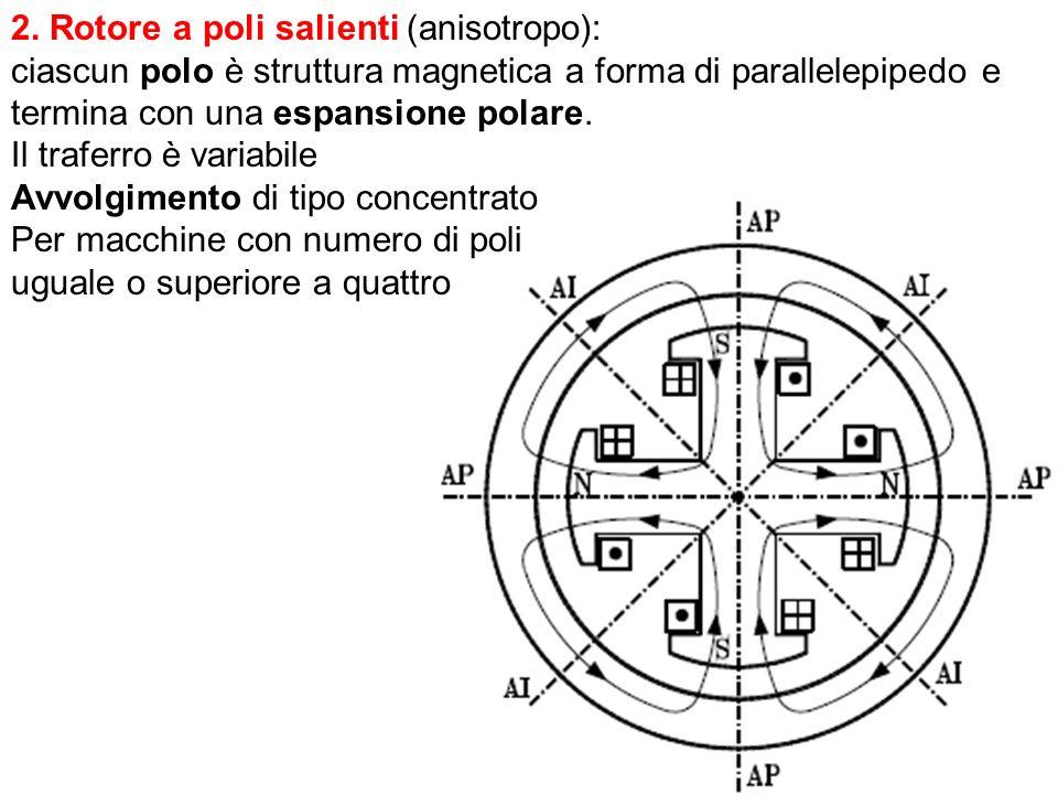 2. Rotore a poli salienti (anisotropo): ciascun polo è struttura magnetica a forma di parallelepipedo e termina con una espansione polare. Il traferro