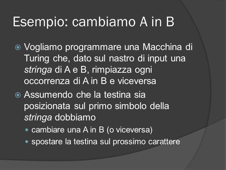 Esempio: cambiamo A in B Vogliamo programmare una Macchina di Turing che, dato sul nastro di input una stringa di A e B, rimpiazza ogni occorrenza di