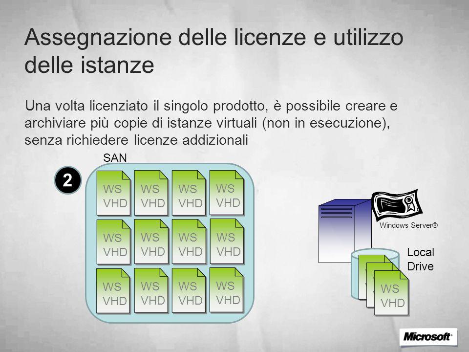 Assegnazione delle licenze e utilizzo delle istanze Una volta licenziato il singolo prodotto, è possibile creare e archiviare più copie di istanze vir