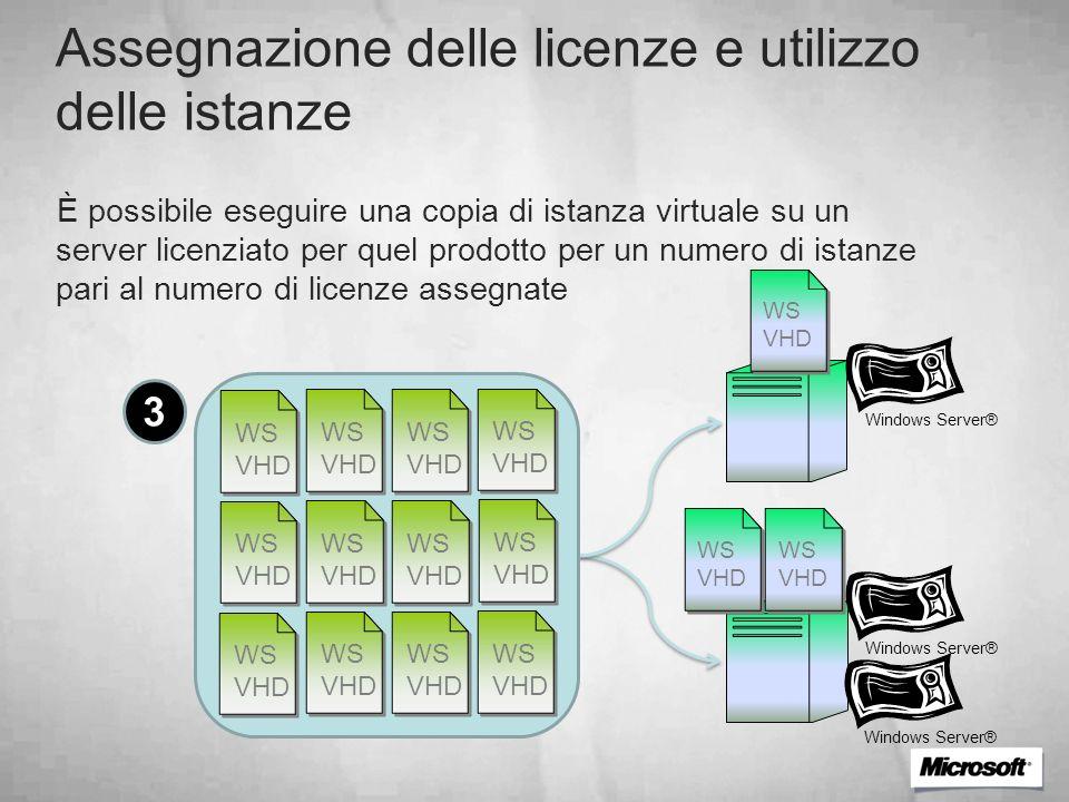 Assegnazione delle licenze e utilizzo delle istanze È possibile eseguire una copia di istanza virtuale su un server licenziato per quel prodotto per u