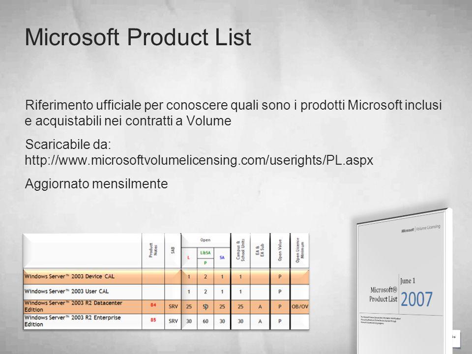 Microsoft Product List Riferimento ufficiale per conoscere quali sono i prodotti Microsoft inclusi e acquistabili nei contratti a Volume Scaricabile d