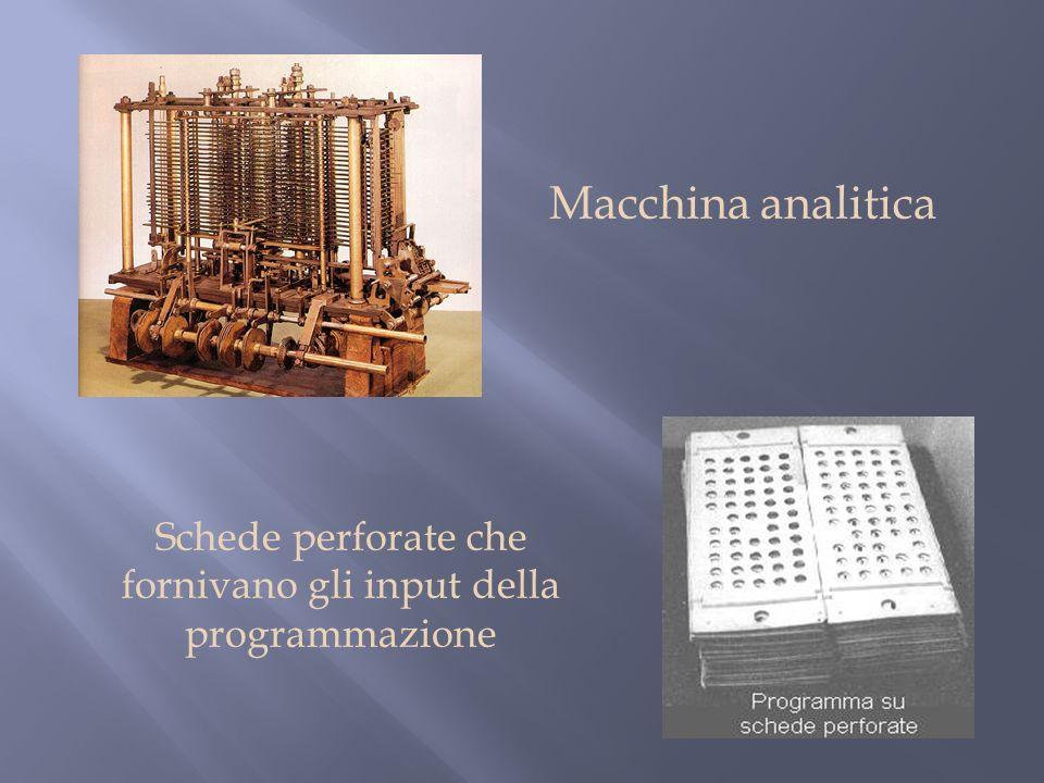 Macchina analitica Schede perforate che fornivano gli input della programmazione