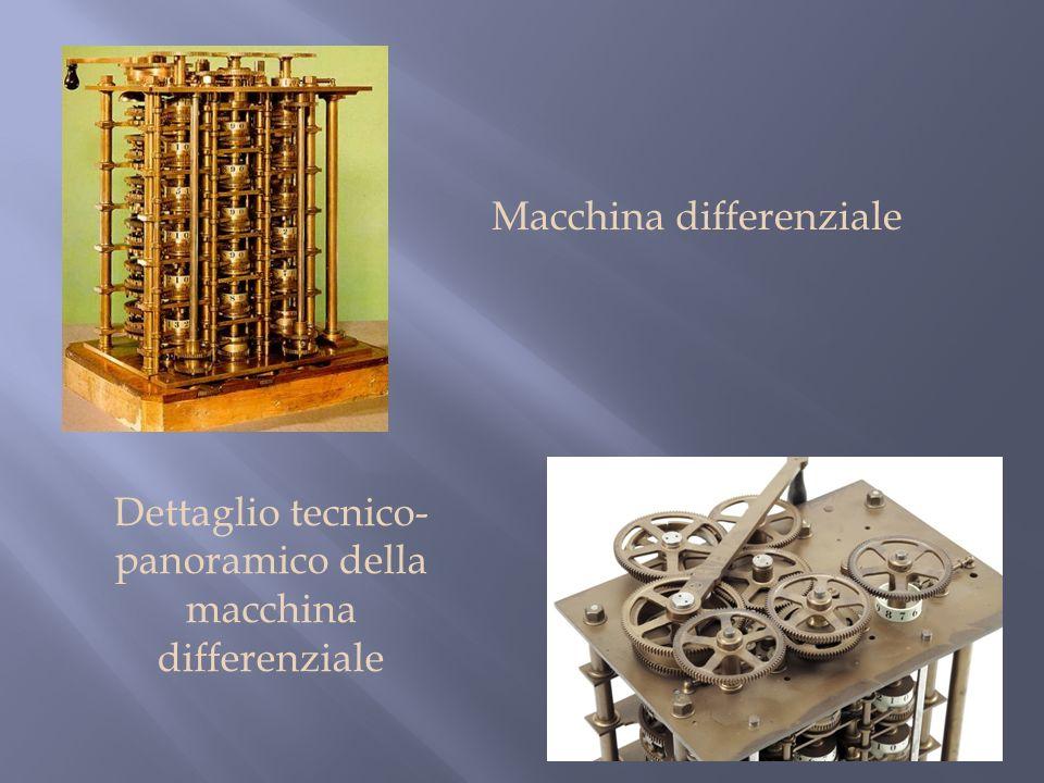 Macchina differenziale Dettaglio tecnico- panoramico della macchina differenziale