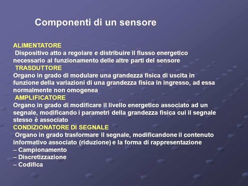 ALIMENTATORE Dispositivo atto a regolare e distribuire il flusso energetico necessario al funzionamento delle altre parti del sensore TRASDUTTORE Orga