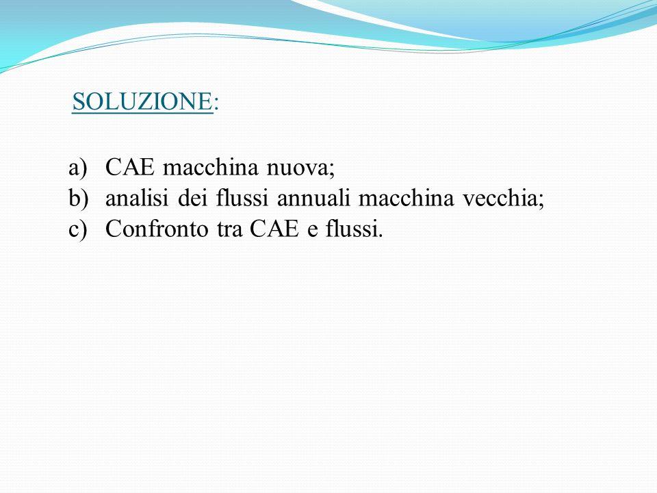 SOLUZIONE: a)CAE macchina nuova; b)analisi dei flussi annuali macchina vecchia; c)Confronto tra CAE e flussi.