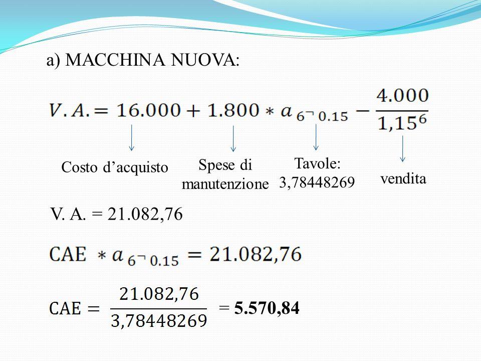 a) MACCHINA NUOVA: Costo dacquisto Spese di manutenzione Tavole: 3,78448269 vendita V.