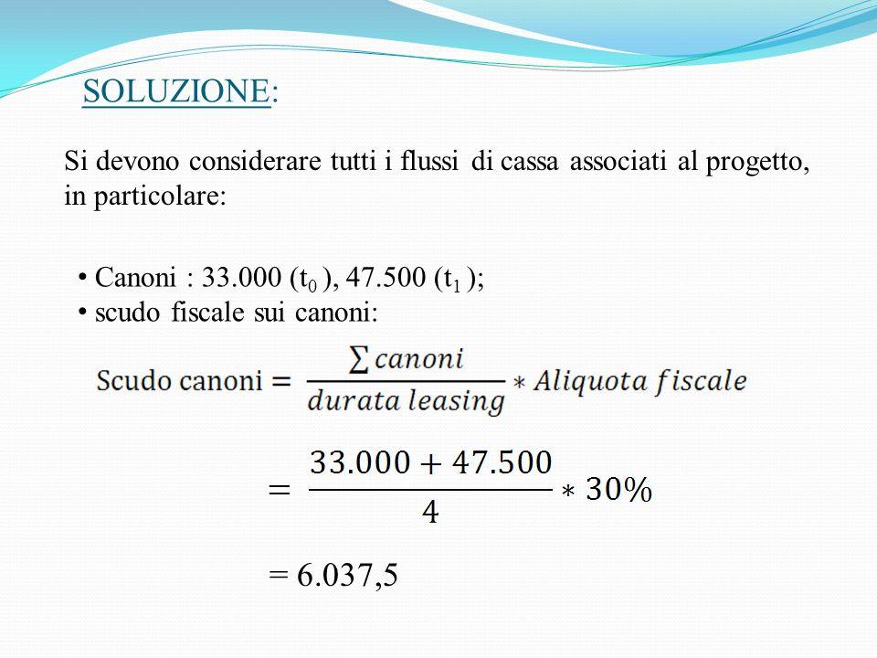 SOLUZIONE: Si devono considerare tutti i flussi di cassa associati al progetto, in particolare: Canoni : 33.000 (t 0 ), 47.500 (t 1 ); scudo fiscale sui canoni: = 6.037,5