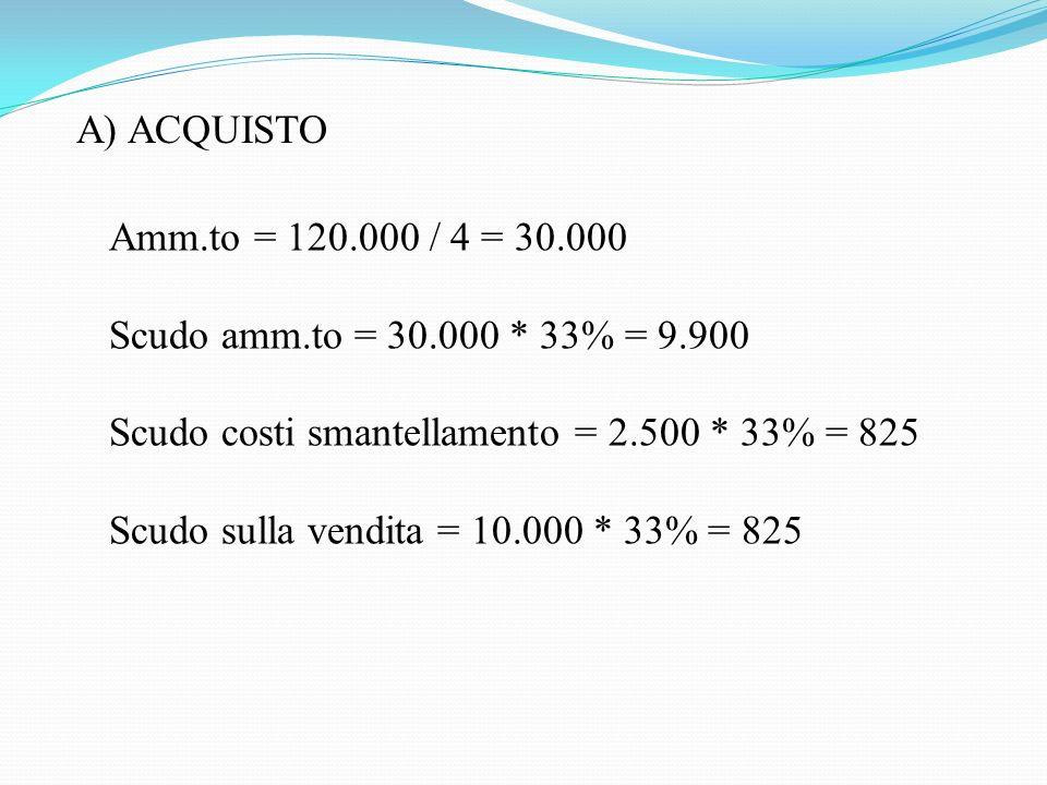 A) ACQUISTO Amm.to = 120.000 / 4 = 30.000 Scudo amm.to = 30.000 * 33% = 9.900 Scudo costi smantellamento = 2.500 * 33% = 825 Scudo sulla vendita = 10.000 * 33% = 825